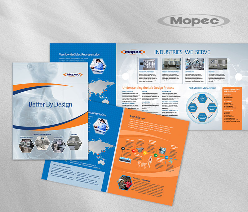 Mopec collateral